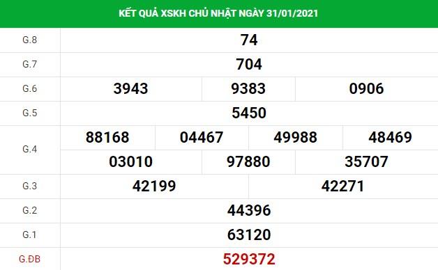 Dự đoán kết quả XS Khánh Hòa Vip ngày 03/02/2021