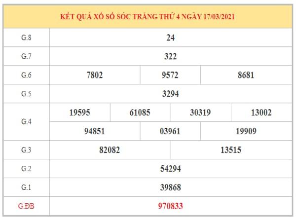 Dự đoán XSST ngày 24/3/2021 dựa trên kết quả kì trước