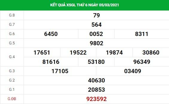 Dự đoán kết quả XS Gia Lai Vip ngày 12/03/2021
