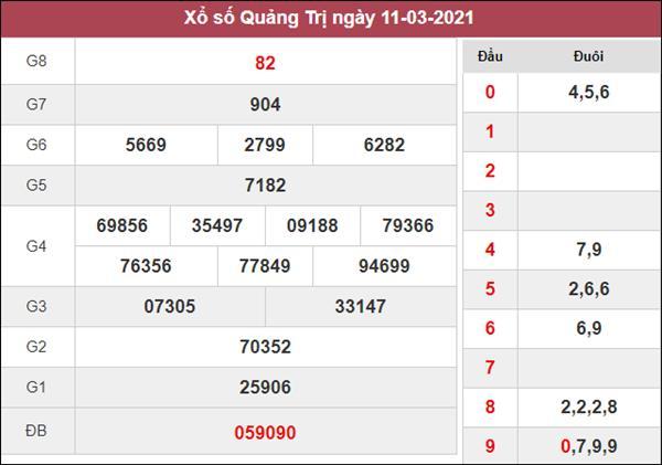 Dự đoán XSQT 18/3/2021 chốt cầu lô giải đặc biệt cùng cao thủ