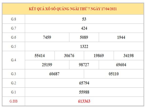 Dự đoán XSQNG ngày 24/4/2021 dựa trên kết quả kì trước