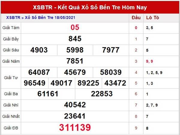 Dự đoán kết quả XSBTR thứ 3 ngày 25/5/2021
