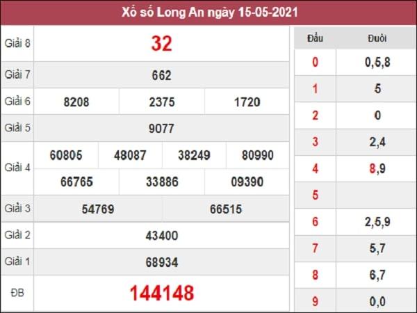 Dự đoán XSLA 22/05/2021