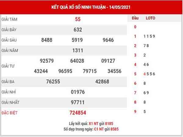 Dự đoán XSNT ngày 21/5/2021 - Dự đoán KQ Ninh Thuận thứ 6 chuẩn xác