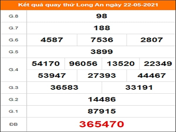 Quay thử Long An ngày 22/5/2021 thứ 7