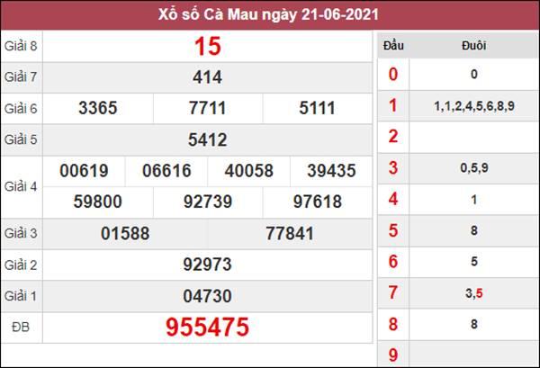 Dự đoán XSCM 28/6/2021 chốt số đẹp giờ hoàng đạo