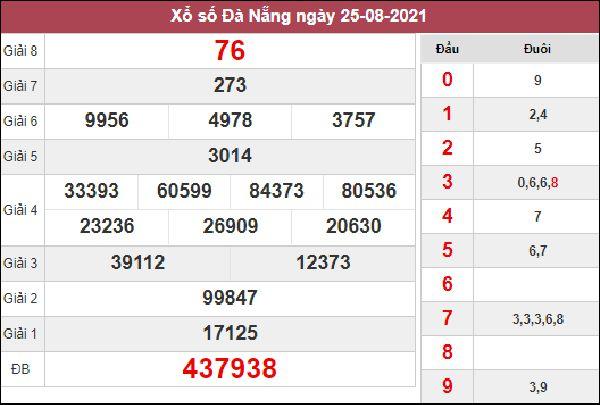 Dự đoán XSDNG 28/8/2021 chốt đầu đuôi giải đặc biệt
