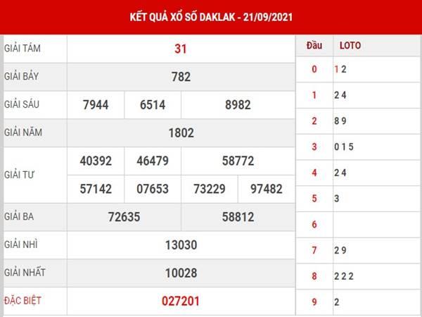 Dự đoán kết quả SX Daklak thứ 3 ngày 28/9/2021