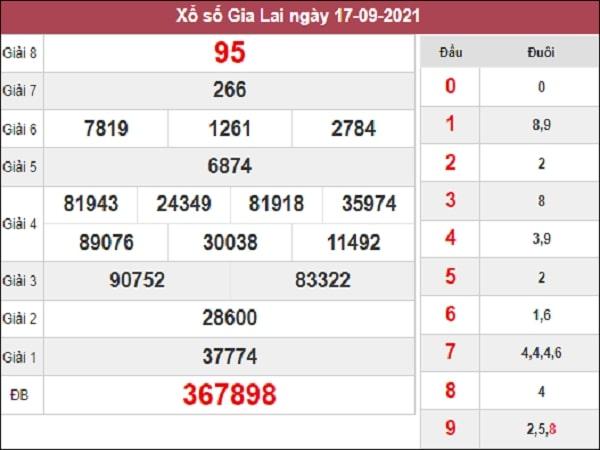 Dự đoán XSGL 24-09-2021