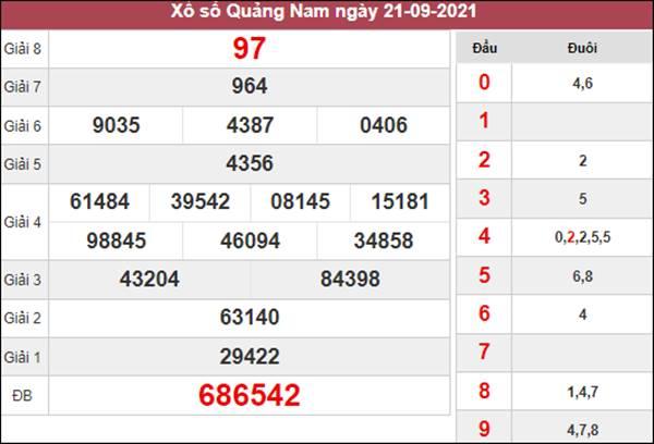 Dự đoán XSQNM 28/9/2021 chốt KQXS Quảng Nam thứ 3
